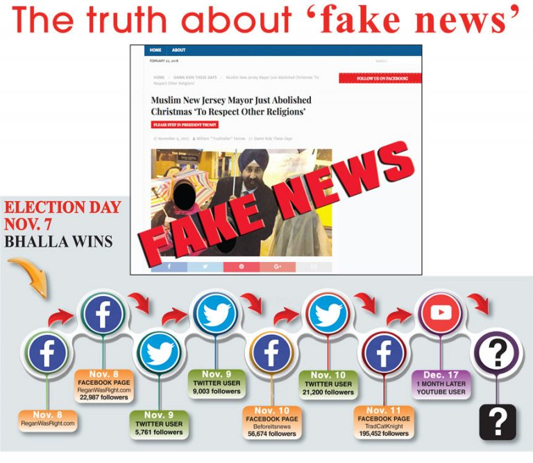 The truth about 'fake news'